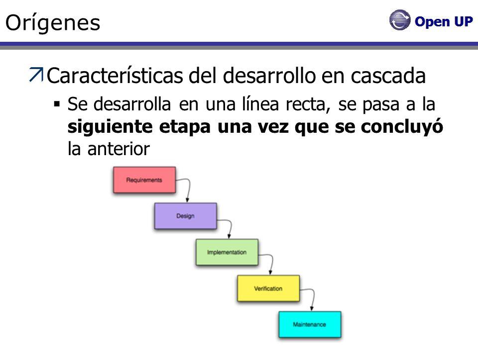 Orígenes Características del desarrollo en cascada Se desarrolla en una línea recta, se pasa a la siguiente etapa una vez que se concluyó la anterior