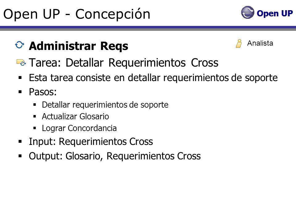 Open UP - Concepción Administrar Reqs Tarea: Detallar Requerimientos Cross Esta tarea consiste en detallar requerimientos de soporte Pasos: Detallar r