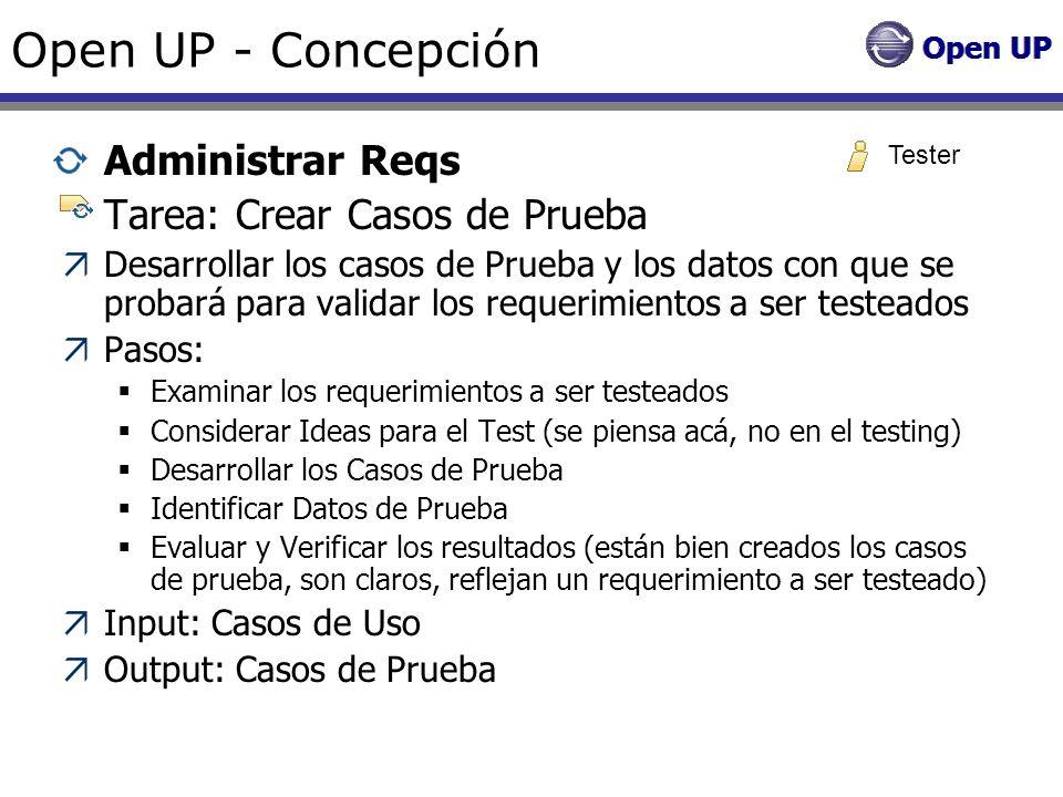 Open UP - Concepción Administrar Reqs Tarea: Crear Casos de Prueba Desarrollar los casos de Prueba y los datos con que se probará para validar los req