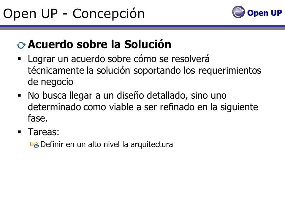 Open UP - Concepción Acuerdo sobre la Solución Lograr un acuerdo sobre cómo se resolverá técnicamente la solución soportando los requerimientos de neg