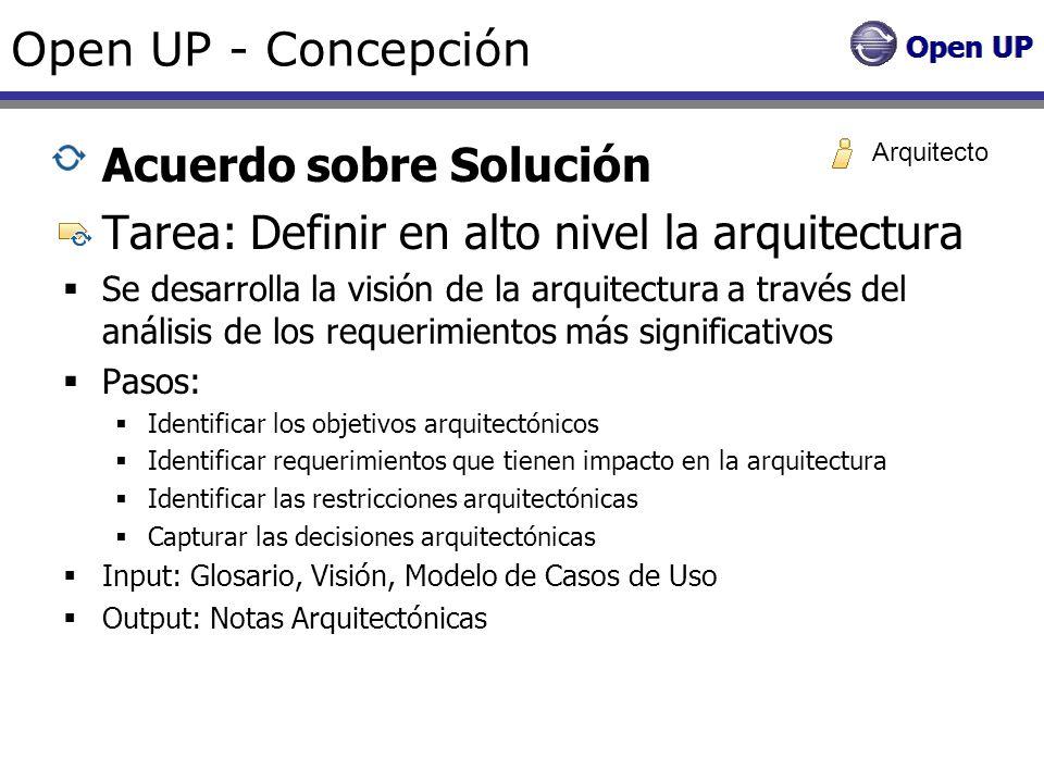 Open UP - Concepción Acuerdo sobre Solución Tarea: Definir en alto nivel la arquitectura Se desarrolla la visión de la arquitectura a través del análi