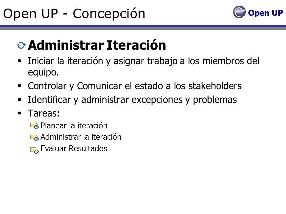 Open UP - Concepción Administrar Iteración Iniciar la iteración y asignar trabajo a los miembros del equipo. Controlar y Comunicar el estado a los sta