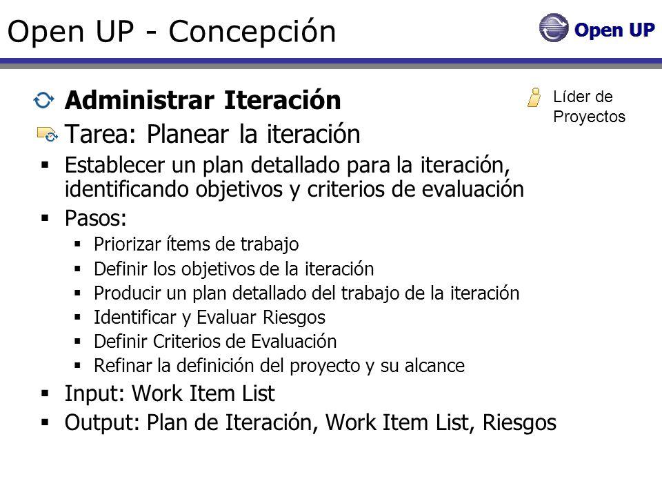 Open UP - Concepción Administrar Iteración Tarea: Planear la iteración Establecer un plan detallado para la iteración, identificando objetivos y crite