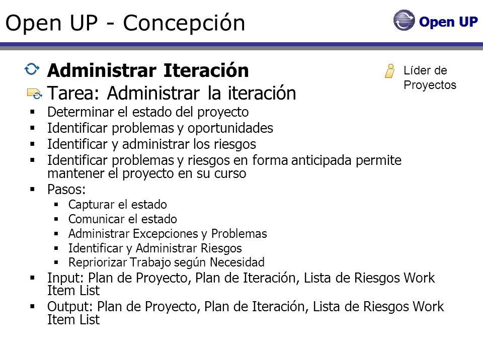 Open UP - Concepción Administrar Iteración Tarea: Administrar la iteración Determinar el estado del proyecto Identificar problemas y oportunidades Ide