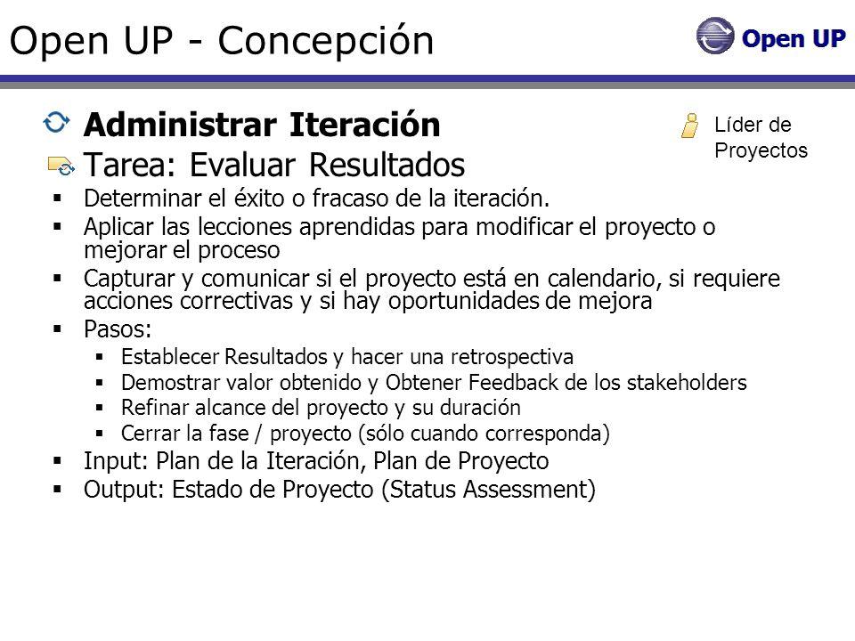 Open UP - Concepción Administrar Iteración Tarea: Evaluar Resultados Determinar el éxito o fracaso de la iteración. Aplicar las lecciones aprendidas p
