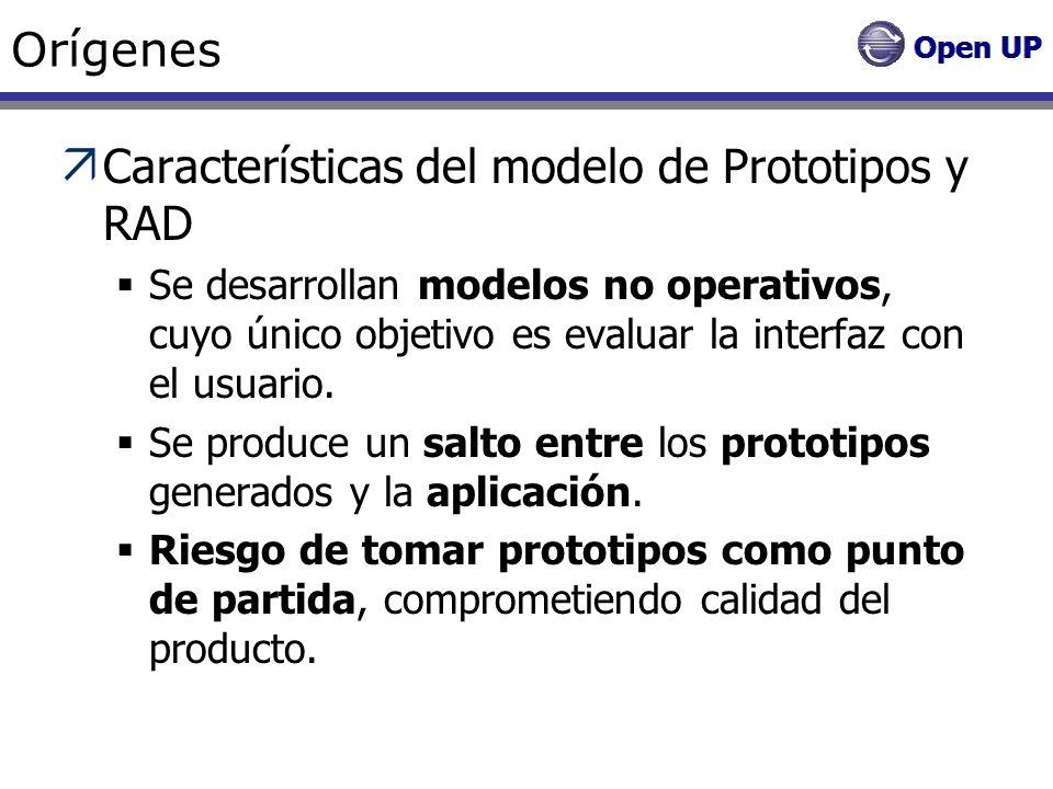 Orígenes Características del modelo de Prototipos y RAD Se desarrollan modelos no operativos, cuyo único objetivo es evaluar la interfaz con el usuari