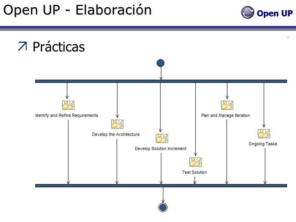 Open UP - Elaboración Prácticas