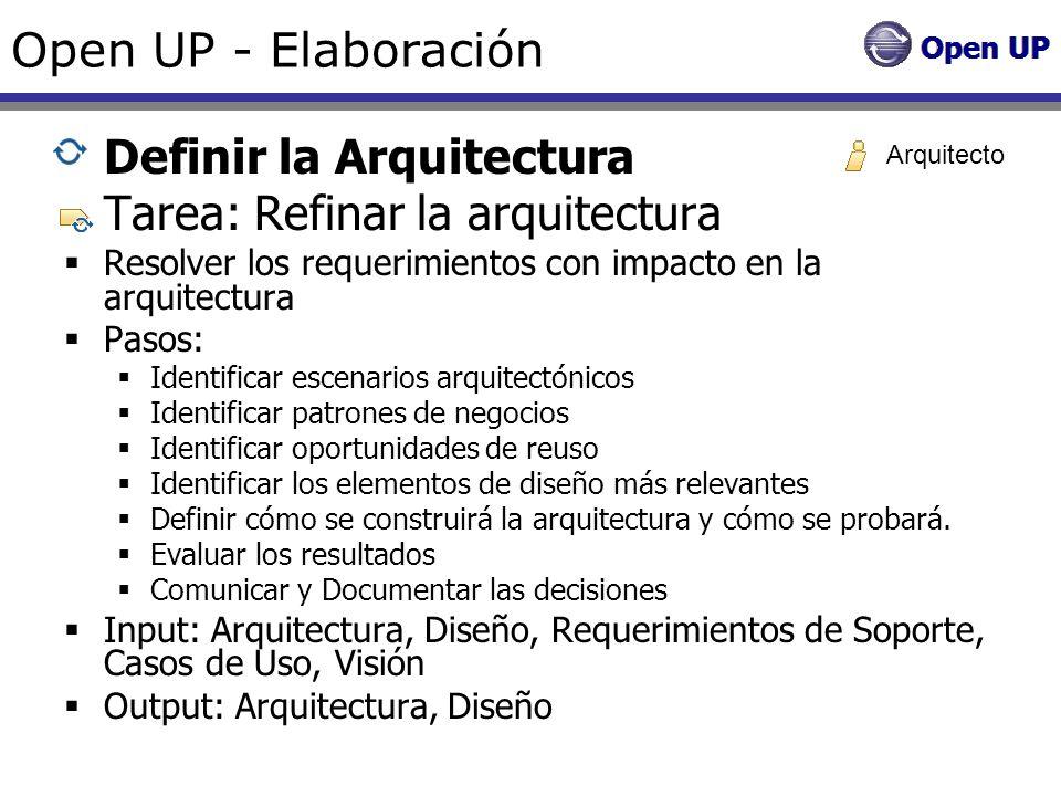 Open UP - Elaboración Definir la Arquitectura Tarea: Refinar la arquitectura Resolver los requerimientos con impacto en la arquitectura Pasos: Identif
