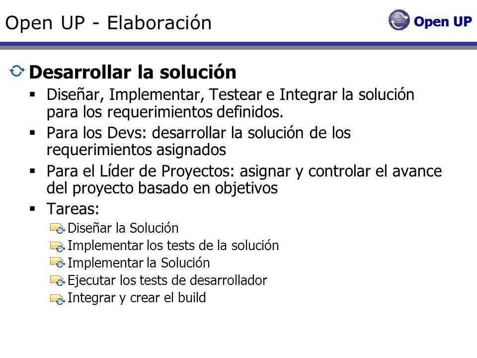 Open UP - Elaboración Desarrollar la solución Diseñar, Implementar, Testear e Integrar la solución para los requerimientos definidos. Para los Devs: d