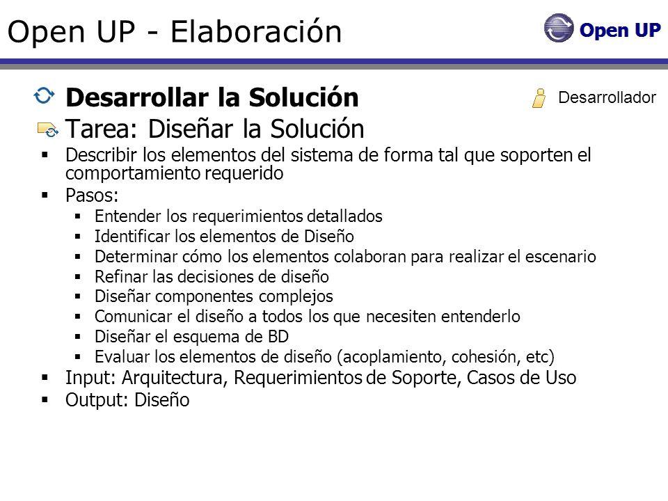 Open UP - Elaboración Desarrollar la Solución Tarea: Diseñar la Solución Describir los elementos del sistema de forma tal que soporten el comportamien