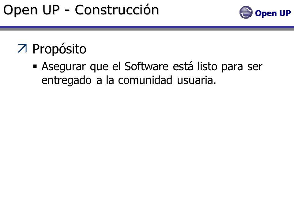 Open UP - Construcción Propósito Asegurar que el Software está listo para ser entregado a la comunidad usuaria.