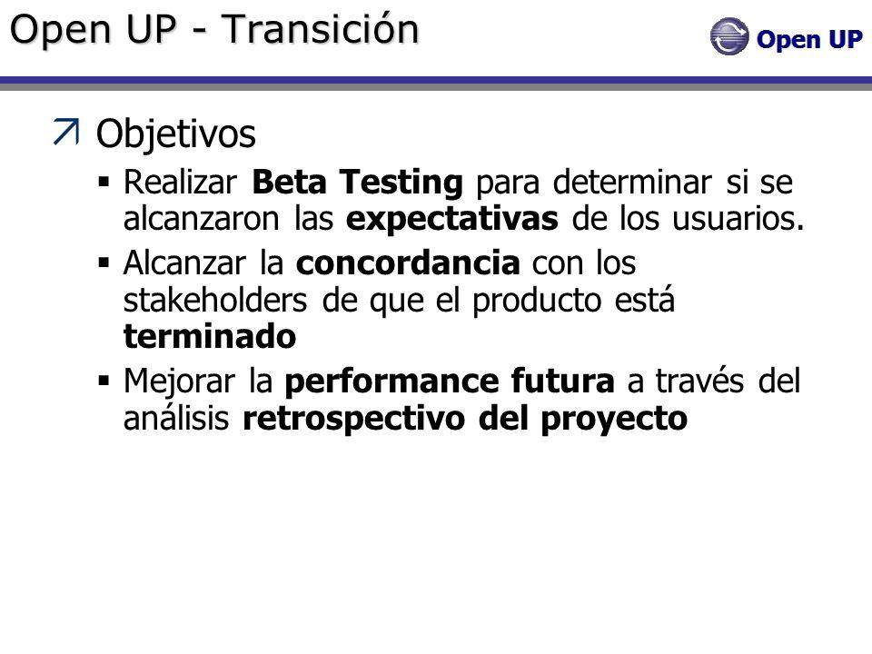 Open UP - Transición Objetivos Realizar Beta Testing para determinar si se alcanzaron las expectativas de los usuarios. Alcanzar la concordancia con l