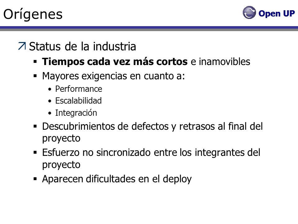 Open UP - Concepción Administrar Iteración Tarea: Evaluar Resultados Determinar el éxito o fracaso de la iteración.