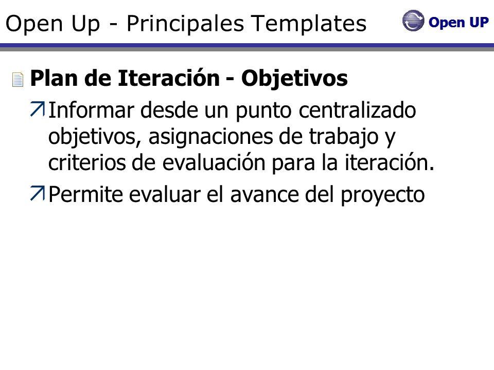 Open Up - Principales Templates Plan de Iteración - Objetivos Informar desde un punto centralizado objetivos, asignaciones de trabajo y criterios de e