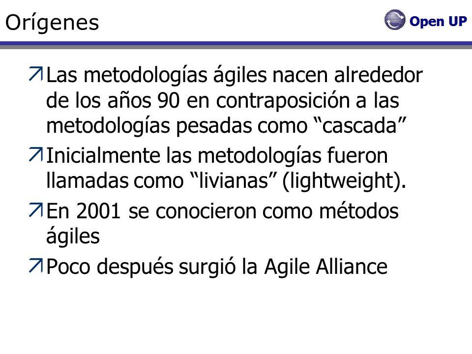 Orígenes Las metodologías ágiles nacen alrededor de los años 90 en contraposición a las metodologías pesadas como cascada Inicialmente las metodología
