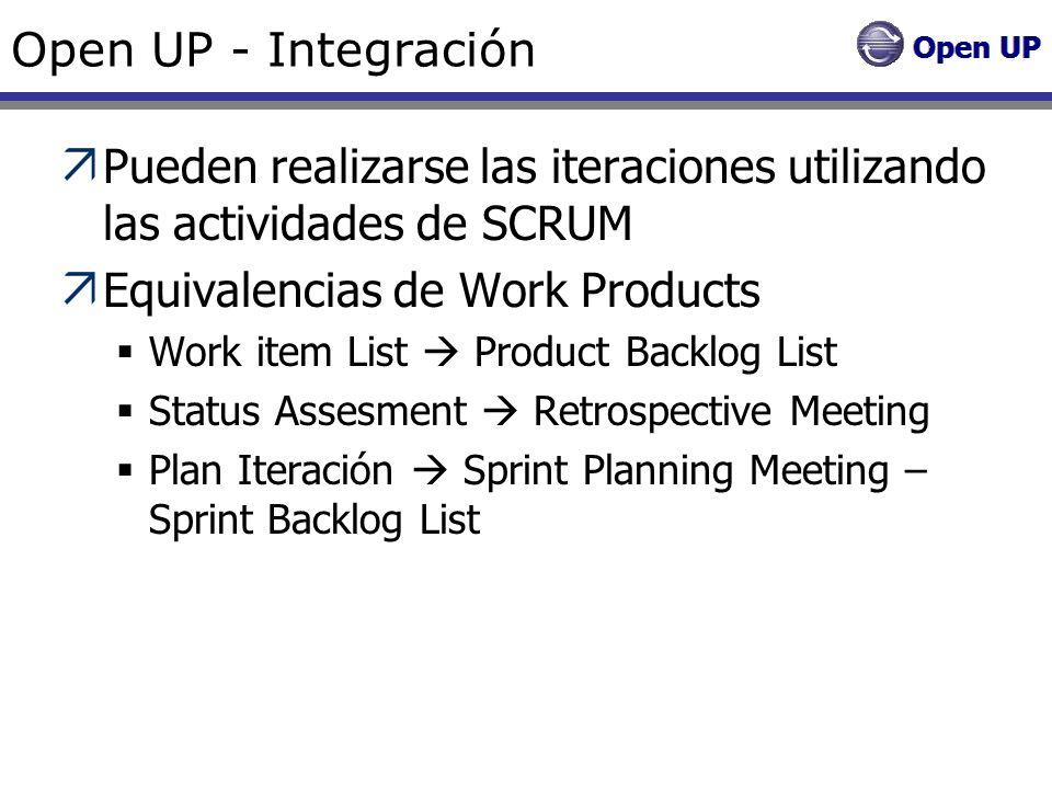 Open UP - Integración Pueden realizarse las iteraciones utilizando las actividades de SCRUM Equivalencias de Work Products Work item List Product Back