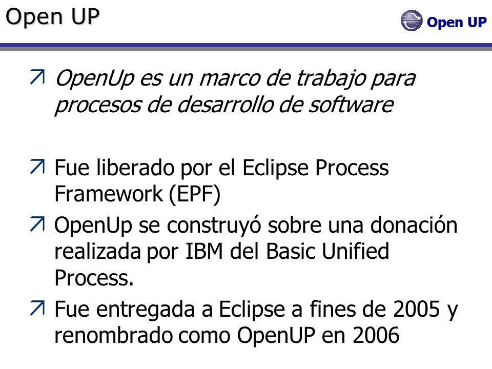 Open UP OpenUp es un marco de trabajo para procesos de desarrollo de software Fue liberado por el Eclipse Process Framework (EPF) OpenUp se construyó