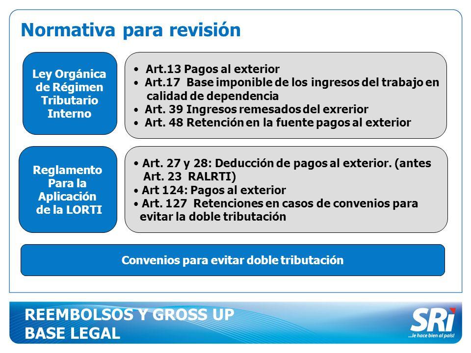 Normativa para revisión Ley Orgánica de Régimen Tributario Interno Art.13 Pagos al exterior Art.17 Base imponible de los ingresos del trabajo en calid