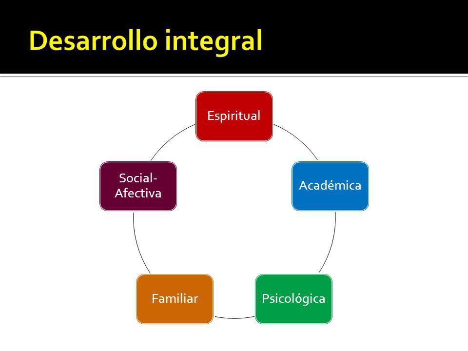 EspiritualAcadémicaPsicológicaFamiliar Social- Afectiva