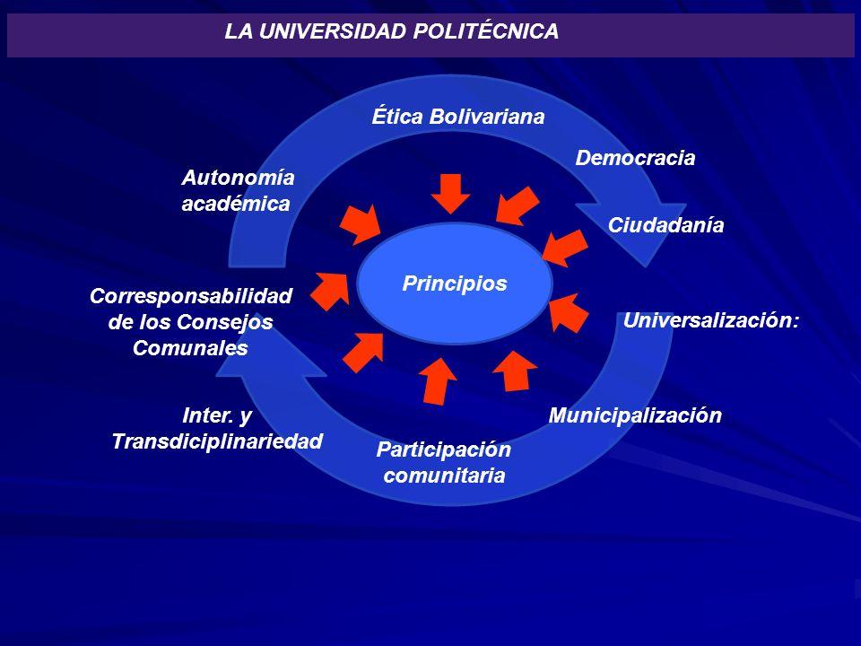 Ética Bolivariana Democracia Ciudadanía Inter. y Transdiciplinariedad Corresponsabilidad de los Consejos Comunales Autonomía académica Principios Muni