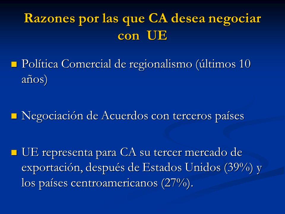 Razones por las que CA desea negociar con UE Política Comercial de regionalismo (últimos 10 años) Política Comercial de regionalismo (últimos 10 años)