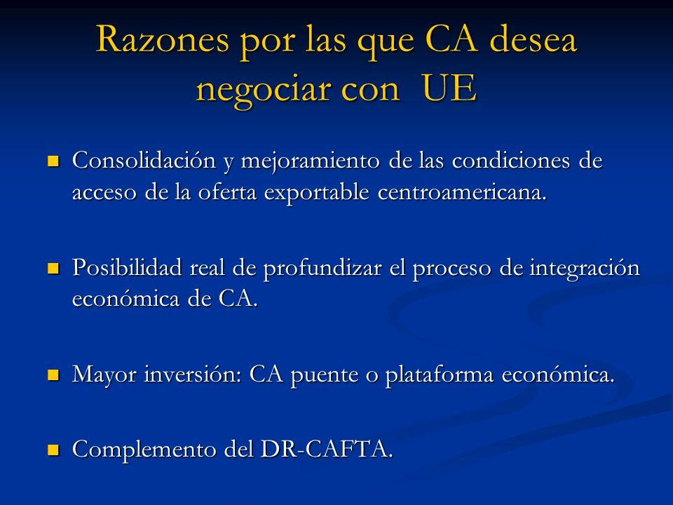 Razones por las que CA desea negociar con UE Consolidación y mejoramiento de las condiciones de acceso de la oferta exportable centroamericana. Consol