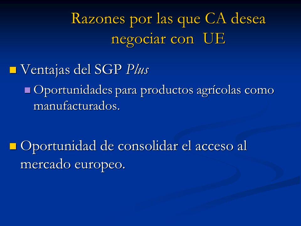 Ventajas del SGP Plus Ventajas del SGP Plus Oportunidades para productos agrícolas como manufacturados. Oportunidades para productos agrícolas como ma