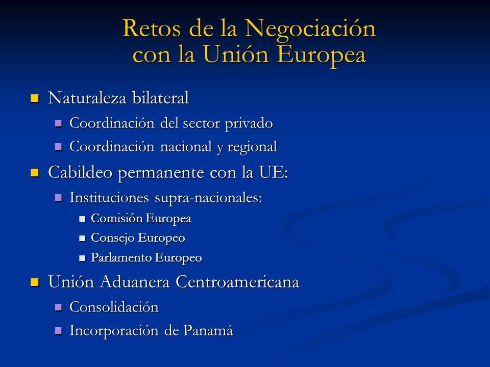 Retos de la Negociación con la Unión Europea Naturaleza bilateral Naturaleza bilateral Coordinación del sector privado Coordinación del sector privado