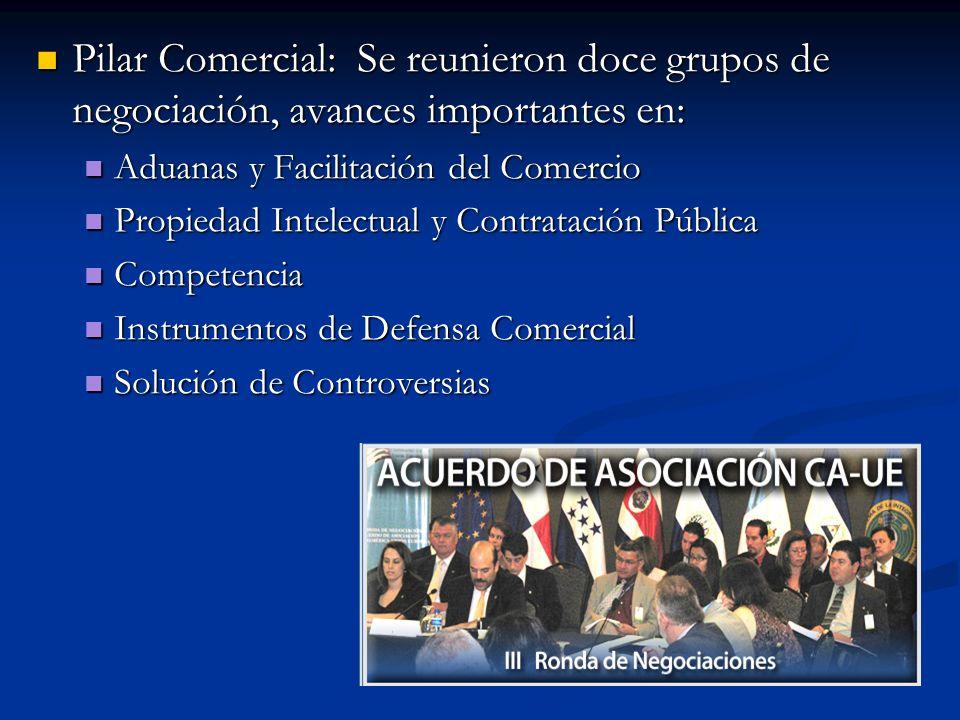 Pilar Comercial: Se reunieron doce grupos de negociación, avances importantes en: Pilar Comercial: Se reunieron doce grupos de negociación, avances im