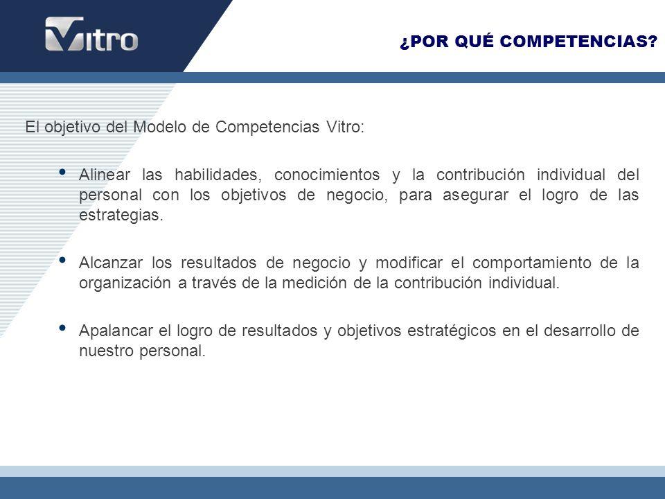 ¿POR QUÉ COMPETENCIAS? El objetivo del Modelo de Competencias Vitro: Alinear las habilidades, conocimientos y la contribución individual del personal
