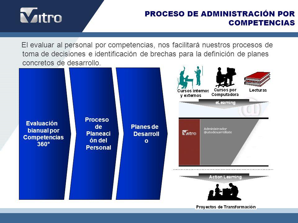 PROCESO DE ADMINISTRACIÓN POR COMPETENCIAS El evaluar al personal por competencias, nos facilitará nuestros procesos de toma de decisiones e identific