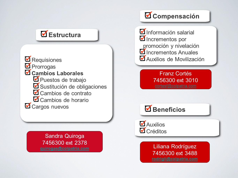 Requisiones Prorrogas Cambios Laborales Puestos de trabajo Sustitución de obligaciones Cambios de contrato Cambios de horario Cargos nuevos Requisione