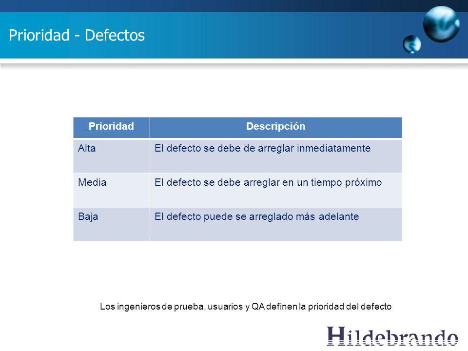 Prioridad - Defectos PrioridadDescripción AltaEl defecto se debe de arreglar inmediatamente MediaEl defecto se debe arreglar en un tiempo próximo Baja