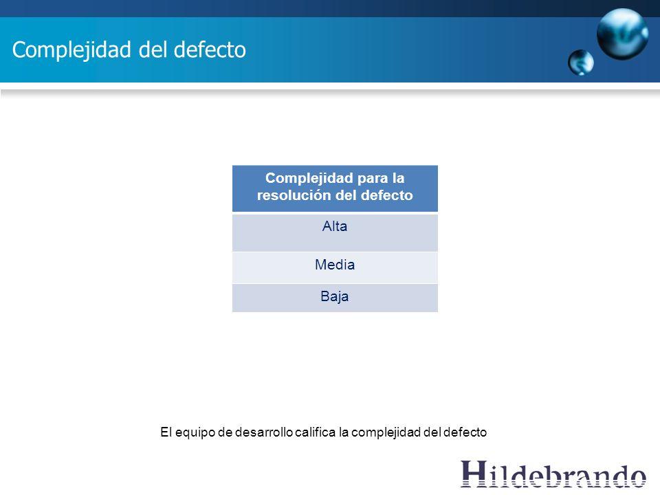 Complejidad del defecto Complejidad para la resolución del defecto Alta Media Baja El equipo de desarrollo califica la complejidad del defecto