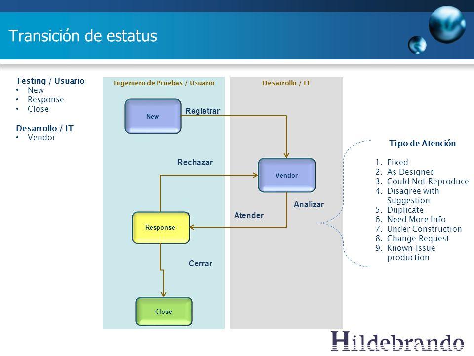 Ingeniero de Pruebas / UsuarioDesarrollo / IT New Vendor Response Close Registrar Cerrar Analizar Atender Rechazar Transición de estatus Tipo de Atenc