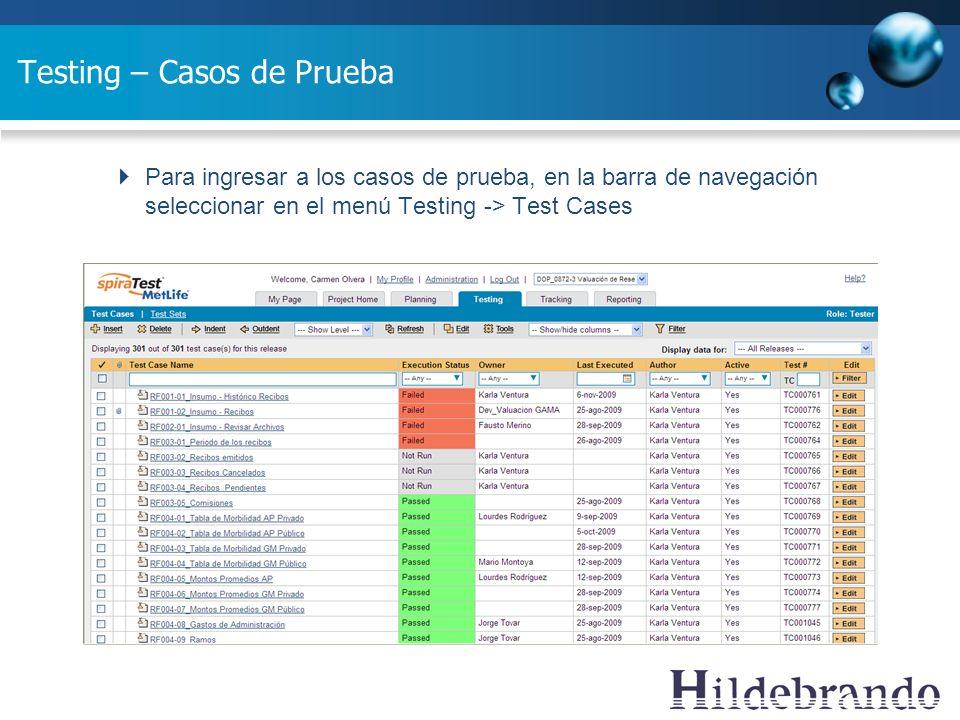 Testing – Casos de Prueba Para ingresar a los casos de prueba, en la barra de navegación seleccionar en el menú Testing -> Test Cases