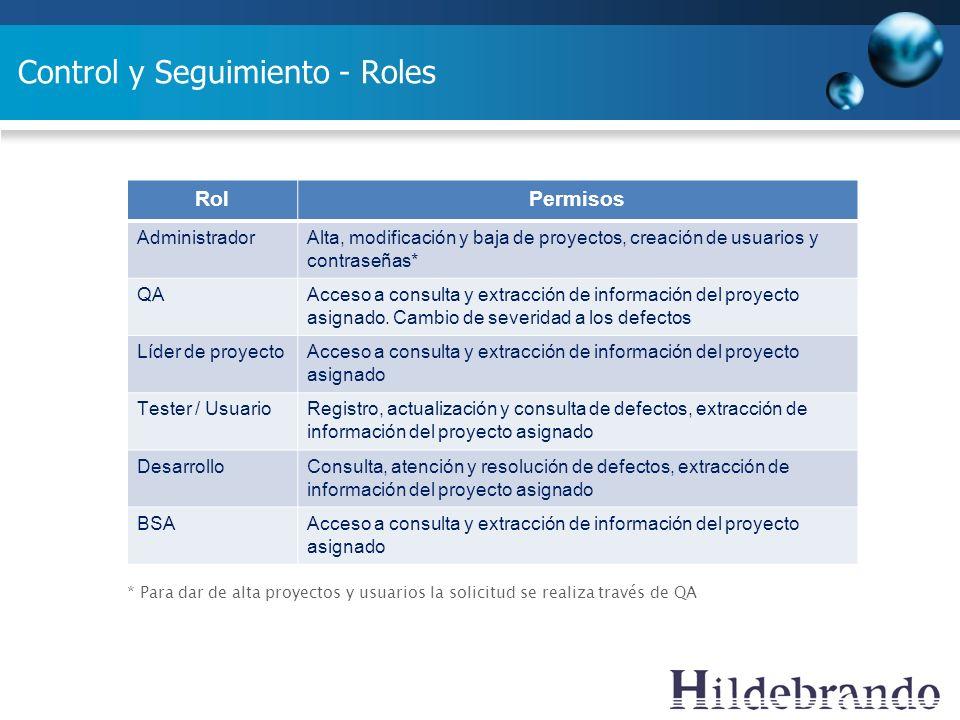 Control y Seguimiento - Roles RolPermisos AdministradorAlta, modificación y baja de proyectos, creación de usuarios y contraseñas* QAAcceso a consulta