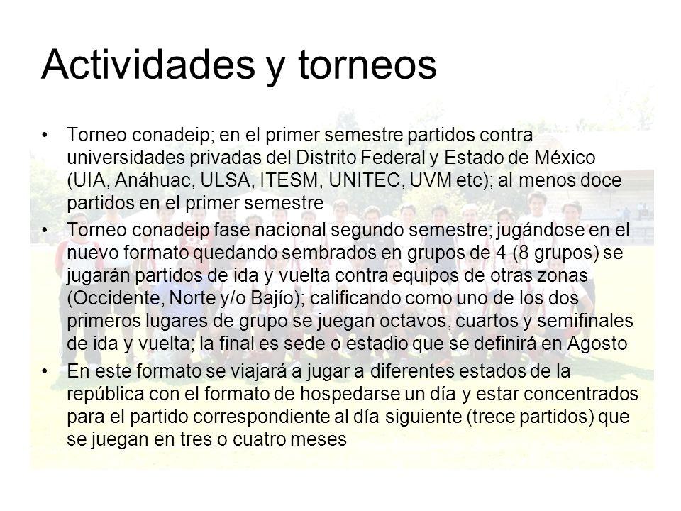 Actividades y torneos Torneo conadeip; en el primer semestre partidos contra universidades privadas del Distrito Federal y Estado de México (UIA, Anáh