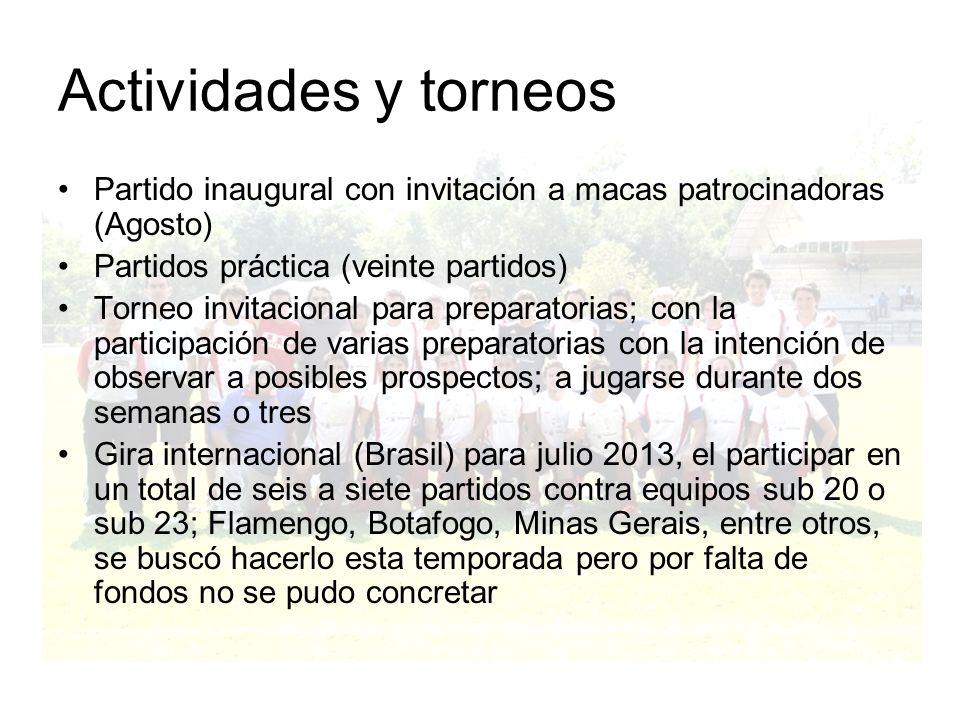Actividades y torneos Partido inaugural con invitación a macas patrocinadoras (Agosto) Partidos práctica (veinte partidos) Torneo invitacional para pr