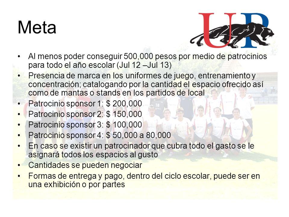 Meta Al menos poder conseguir 500,000 pesos por medio de patrocinios para todo el año escolar (Jul 12 –Jul 13) Presencia de marca en los uniformes de
