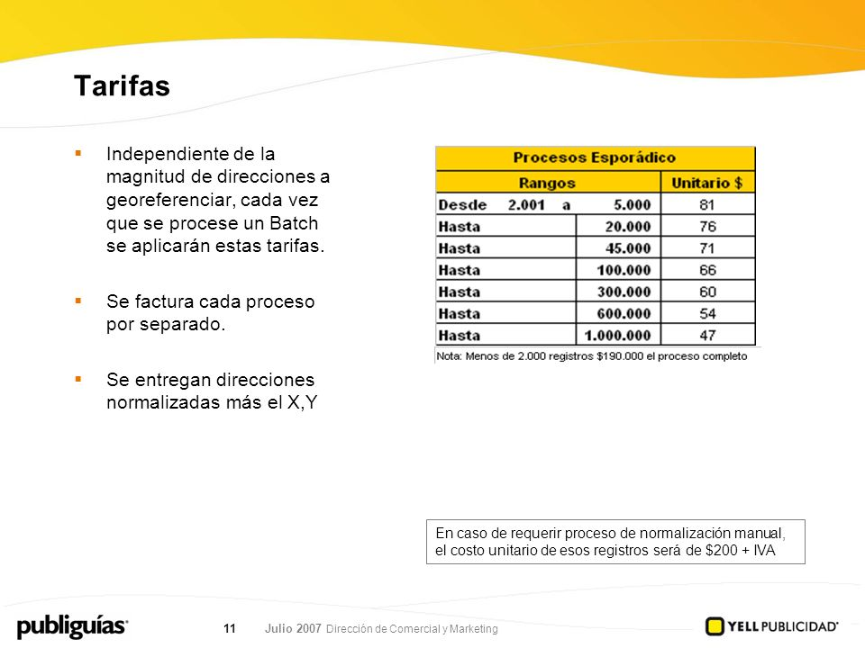 Julio 2007 Dirección de Comercial y Marketing 11 Tarifas Independiente de la magnitud de direcciones a georeferenciar, cada vez que se procese un Batch se aplicarán estas tarifas.