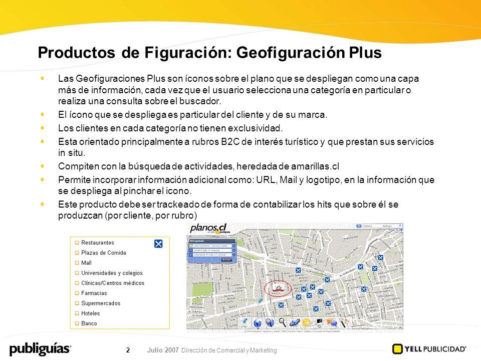 Julio 2007 Dirección de Comercial y Marketing 2 Productos de Figuración: Geofiguración Plus Las Geofiguraciones Plus son íconos sobre el plano que se despliegan como una capa más de información, cada vez que el usuario selecciona una categoría en particular o realiza una consulta sobre el buscador.