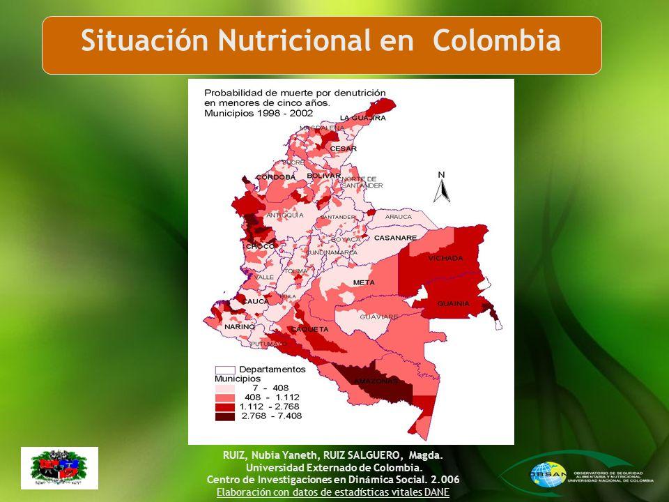 Situación Nutricional en Colombia RUIZ, Nubia Yaneth, RUIZ SALGUERO, Magda. Universidad Externado de Colombia. Centro de Investigaciones en Din á mica
