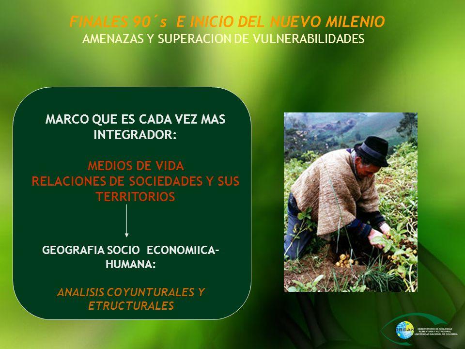 MARCOS DE REFERENCIA ENFOQUE DE EQUIDAD INEQUIDADES EN SAN LOCAL-TERRITORIAL POLITICA DE SEGURIDAD ALIMENTARIA Y NUTRICIONAL D.C : LA SAN COMO DERECHO ESTATUTO TEORICO Disponibilidad -- Accesibilidad -- Aceptabilidad – Consumo- Seguridad Ambiental Seguridad Humana Utilización Biológica AlimentariaNutricional SEGURIDAD