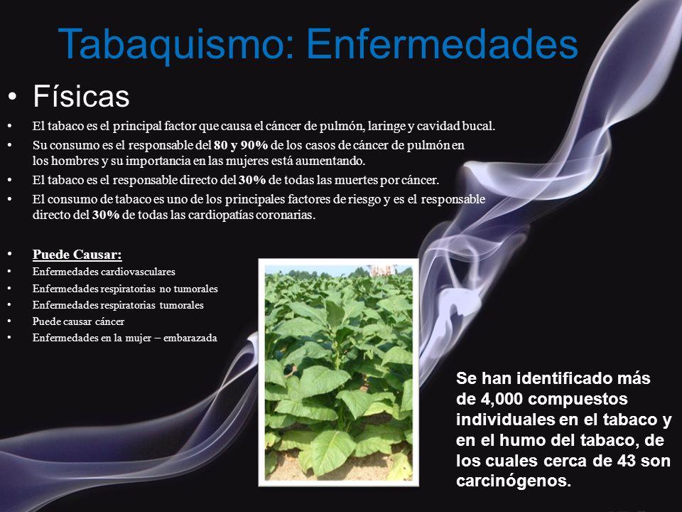 Tabaquismo: Enfermedades Físicas El tabaco es el principal factor que causa el cáncer de pulmón, laringe y cavidad bucal. Su consumo es el responsable