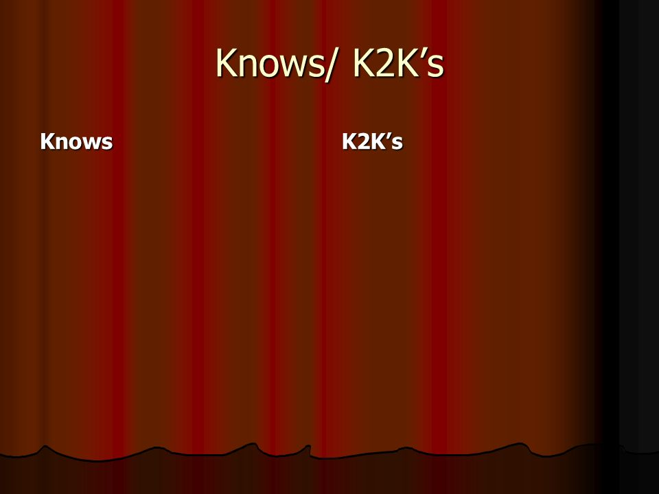 Knows/ K2Ks KnowsK2Ks