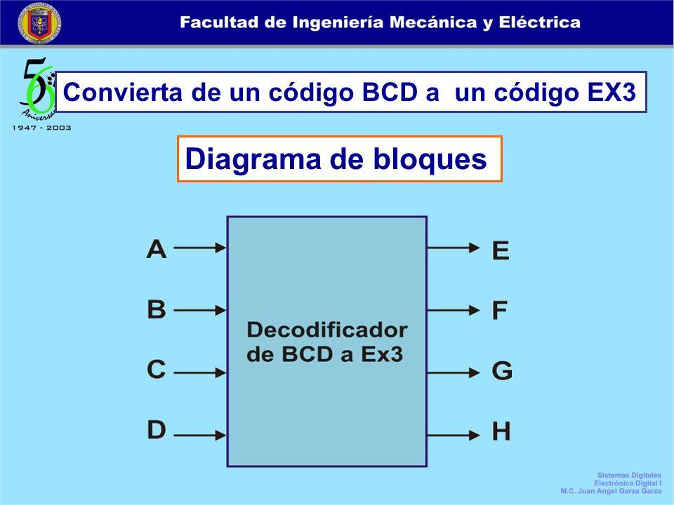 Convierta de un código BCD a un código EX3 Diagrama de bloques