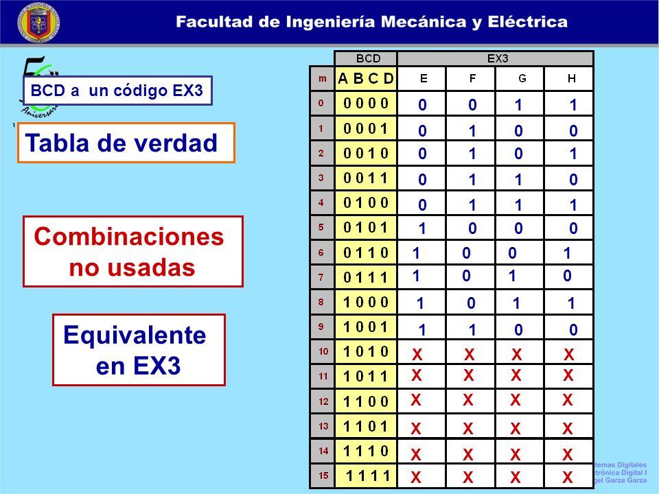 BCD a un código EX3 Tabla de verdad Combinaciones no usadas X X X X Equivalente en EX3 0 0 1 1 0 1 0 0 0 1 0 1 0 1 1 0 0 1 1 1 1 0 0 0 1 0 0 1 1 0 1 0