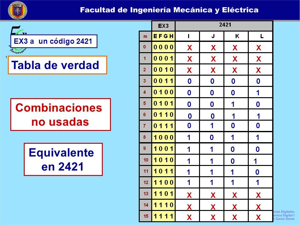 EX3 a un código 2421 Tabla de verdad Combinaciones no usadas X X X X Equivalente en 2421 0 0 0 0 0 0 0 1 0 0 1 0 0 0 1 1 0 1 0 0 1 0 1 1 1 1 0 0 1 1 0