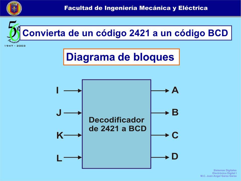 Convierta de un código 2421 a un código BCD Diagrama de bloques